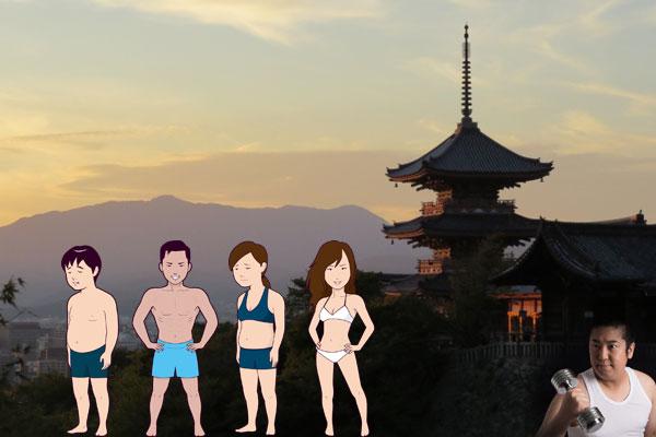 京都のダイエットジム・フィットネス