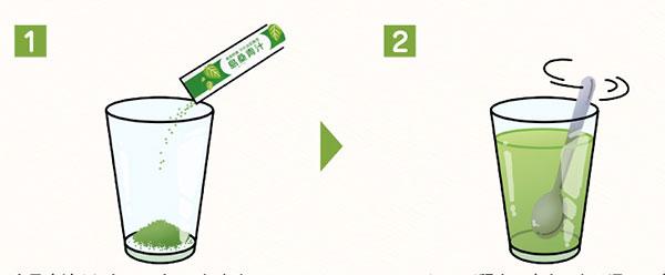 島桑青汁-作り方
